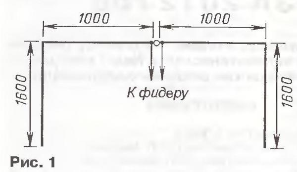 Размеры диполя на 28 МГц