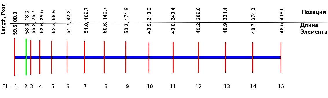 Yagi wifi антенна схема