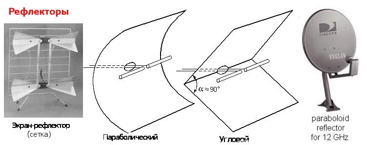 Антенны для усиление вай фай сигнала brazzersdvdrip.h1n.ru